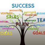 Successful Sales Means Using Sales People for What They Do Best – Selling